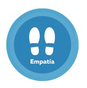 Empatizar en Design Thinking