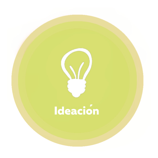 Idear en Design Thinking