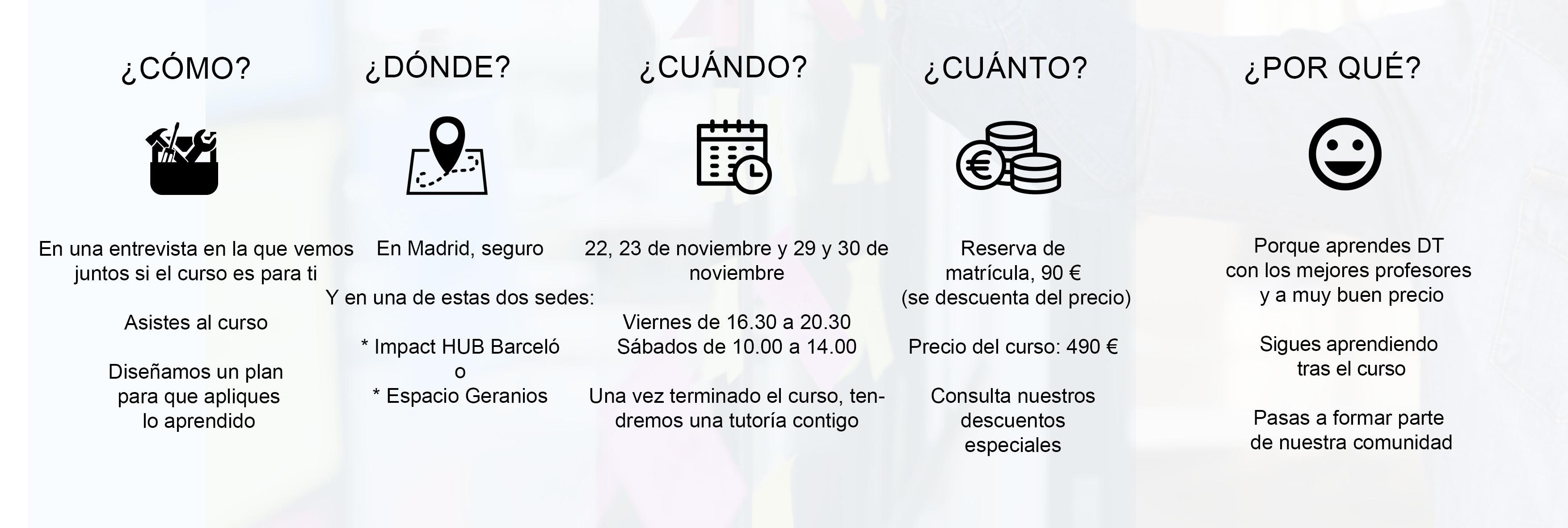 Fechas Taller noviembre Design Thinking España