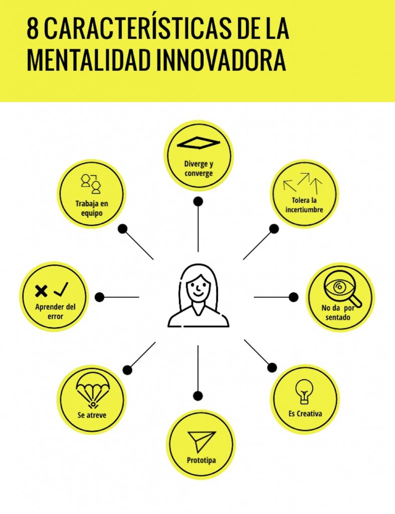 Las 8 características de la mentalidad innovadora