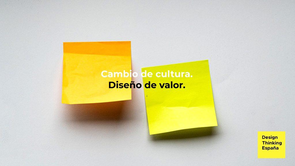 Design Thinking para empresas