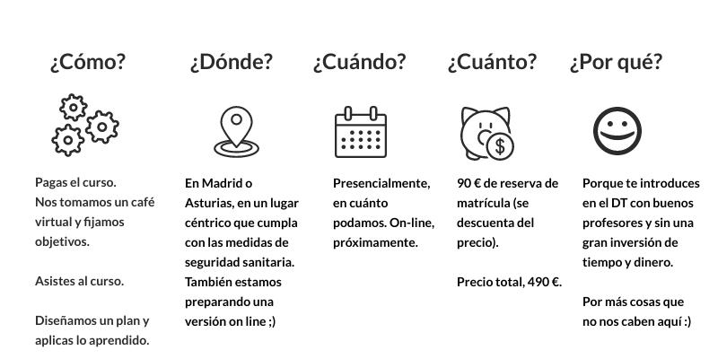 Curso de Design Thinking de Design Thinking España